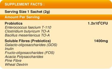 digestiveInfo1-1
